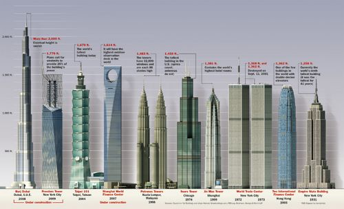 Tall_buildings