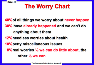 The-worry-chart