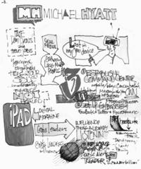 Doodle Notes - HYATT